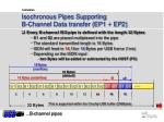 isochronous pipes supporting b channel data transfer ep1 ep2