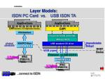 layer models isdn pc card vs usb isdn ta