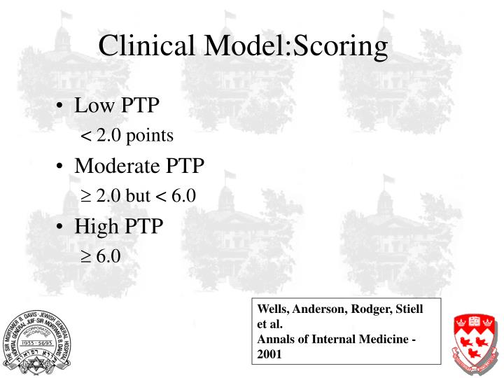 Clinical Model:Scoring