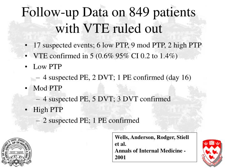 Follow-up Data on 849 patients with VTE ruled out