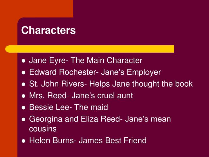 characterization of jane eyre