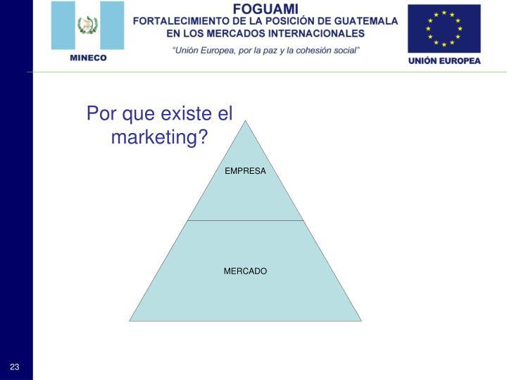 Por que existe el marketing?