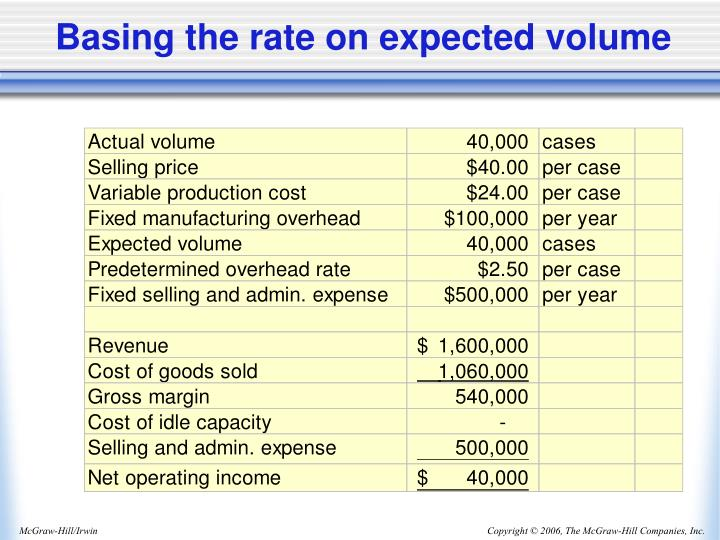 Basing the rate on expected volume