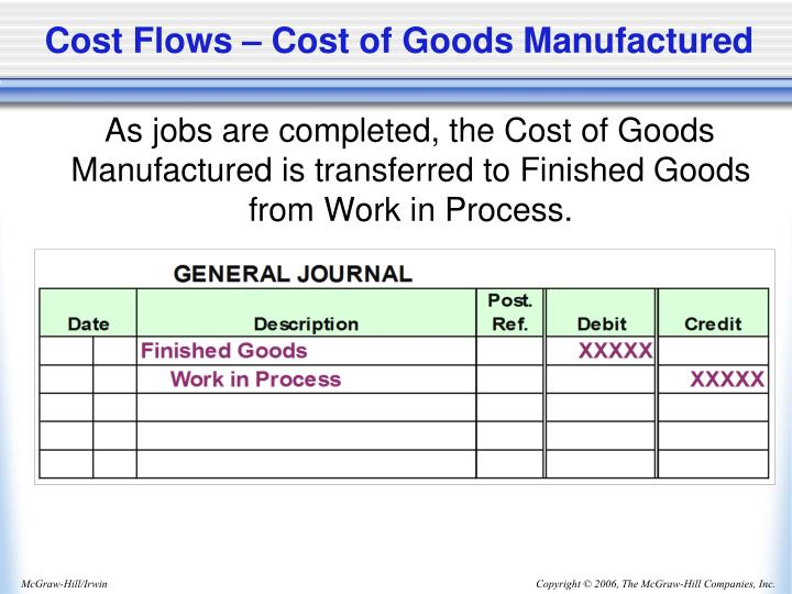 Cost Flows – Cost of Goods Manufactured