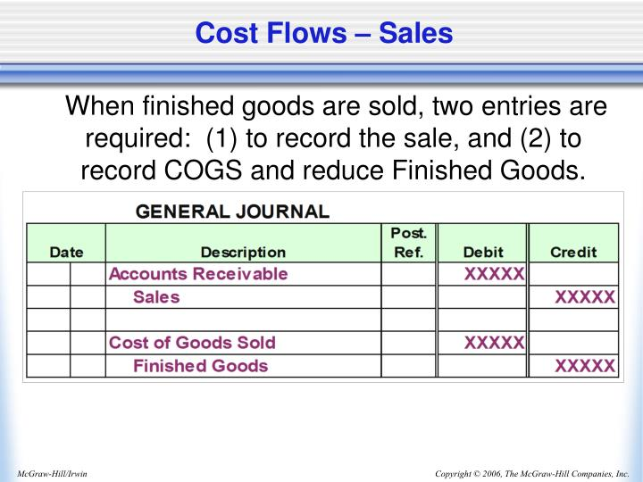 Cost Flows – Sales