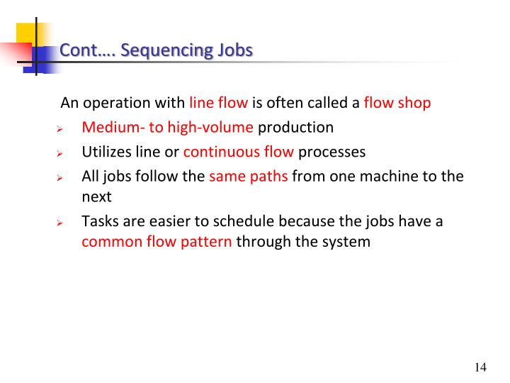 Cont…. Sequencing