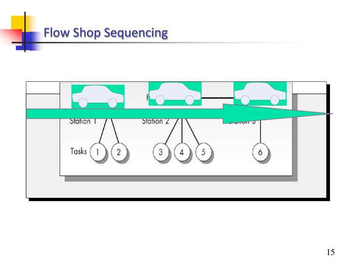 Flow Shop Sequencing