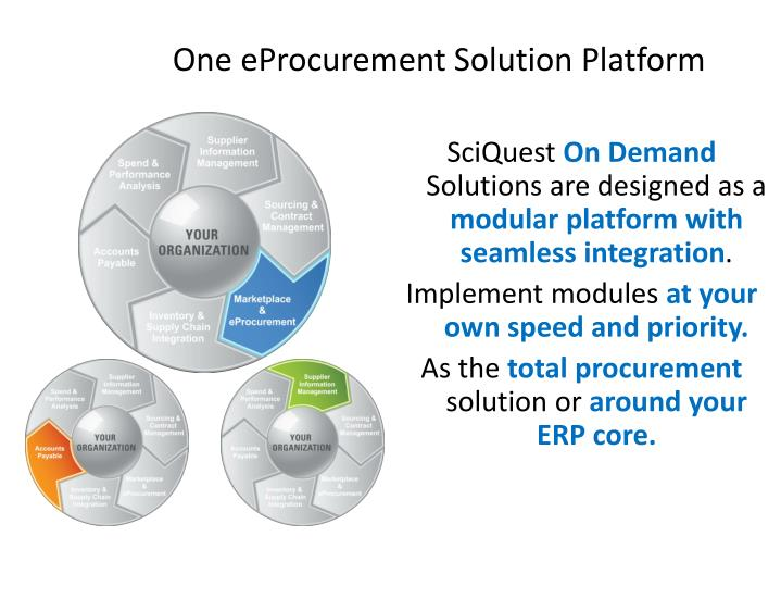 Ppt Wsca Naspo Eprocurement Emarket Center And
