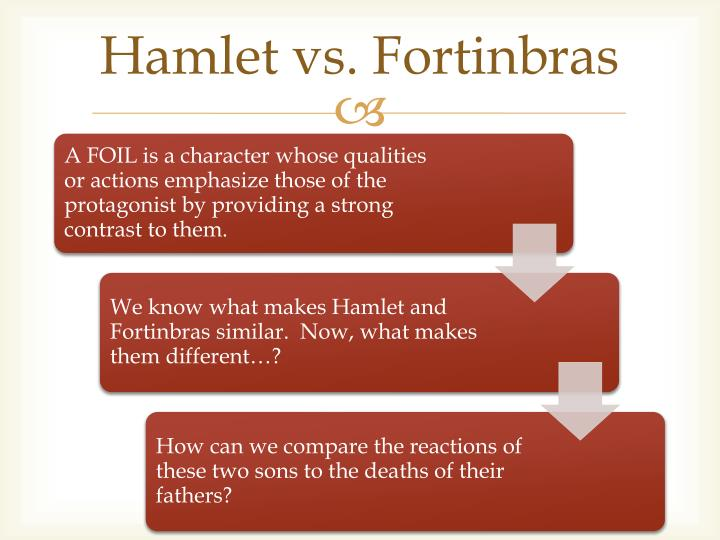 hamlets admiration of fortinbras Unlike hamlet, fortinbras has mettle hot and full, and his actions have stomach, ie guts hm is it just us, or does horatio sound awfully interested in mr fortinbras.