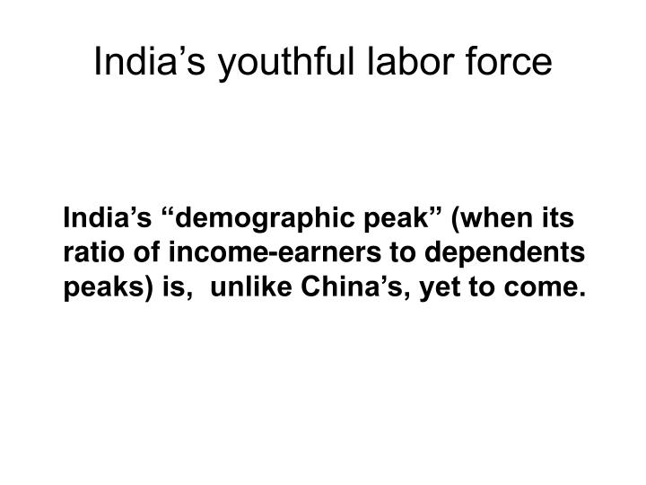 India's youthful labor force
