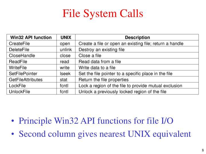 File System Calls