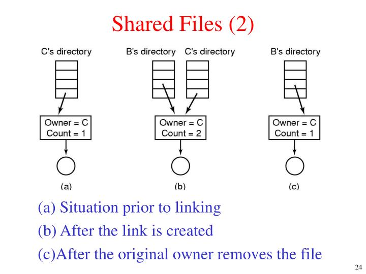 Shared Files (2)