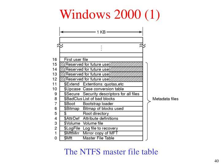 Windows 2000 (1)
