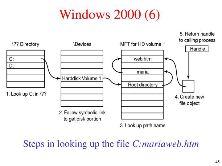 Windows 2000 (6)