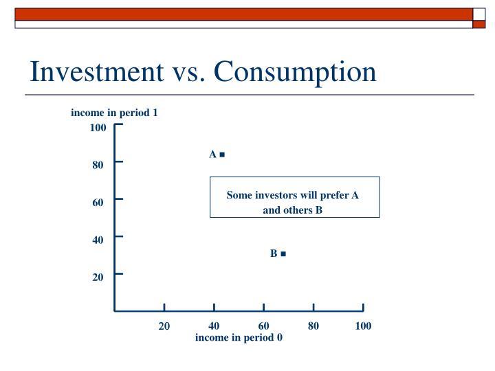 Investment vs consumption1