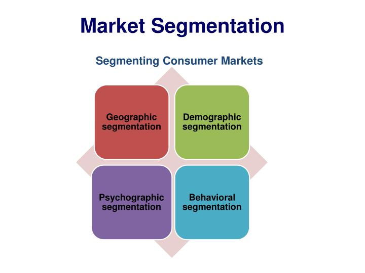 market segmentatiom Definition of market segmentation in the financial dictionary - by free online english dictionary and encyclopedia what is market segmentation meaning of market segmentation as a finance term.
