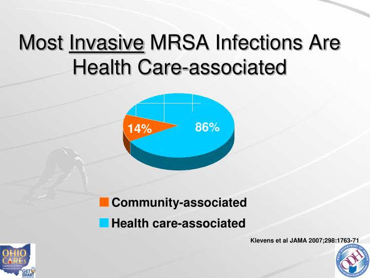 health care infections Healthcare-associated infections (hais) are infections acquired while receiving  medical care hais occur in all health care settings including acute care,.