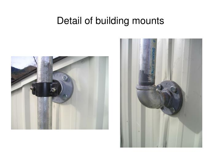 Detail of building mounts