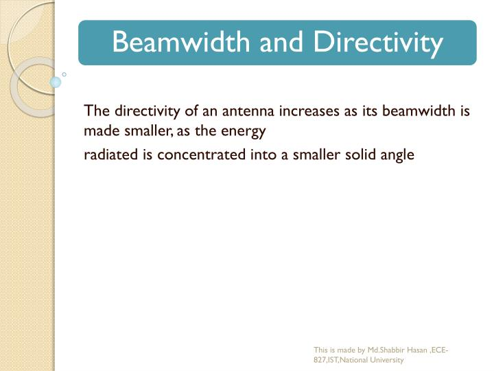 The directivity of an antenna increases as its