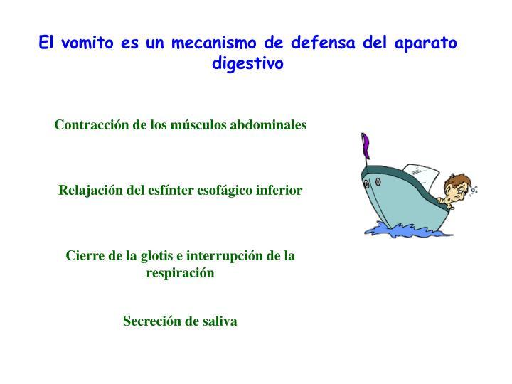 El vomito es un mecanismo de defensa del aparato digestivo