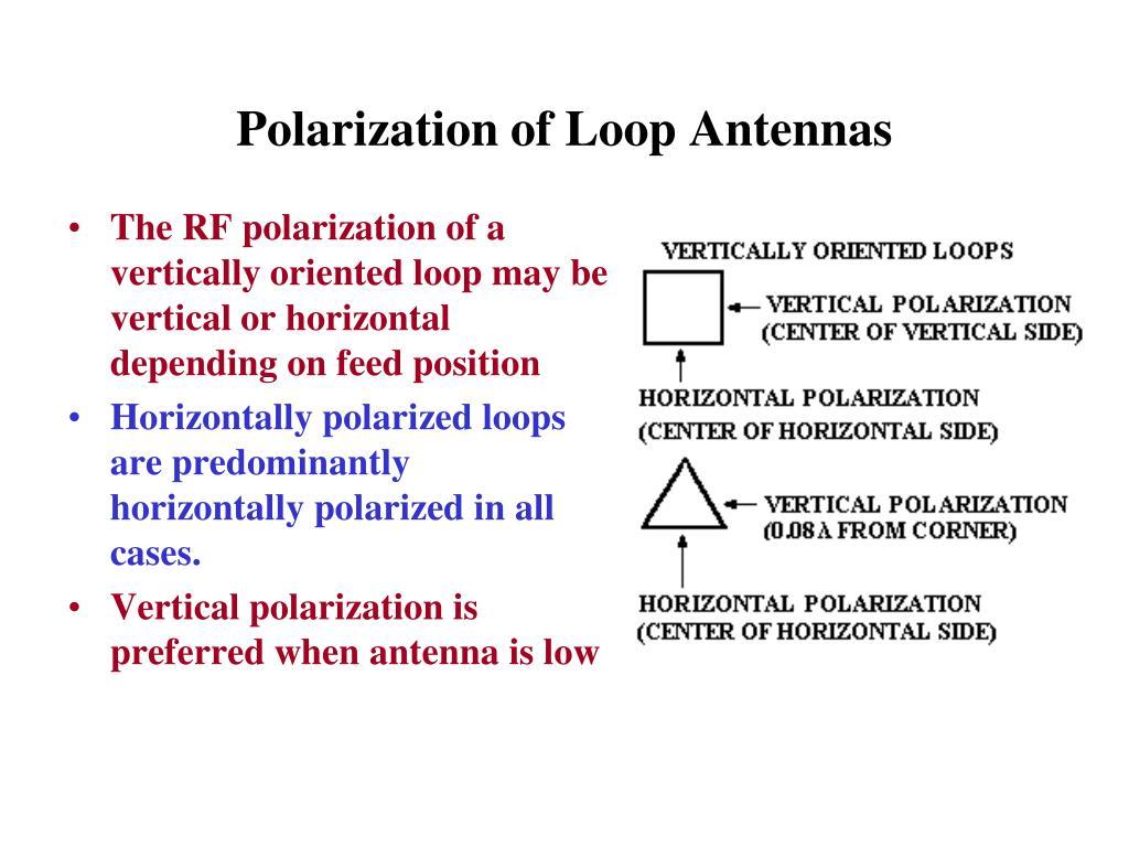 PPT - Basic Wire Antennas PowerPoint Presentation - ID:5474982