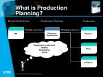 what is production planning1