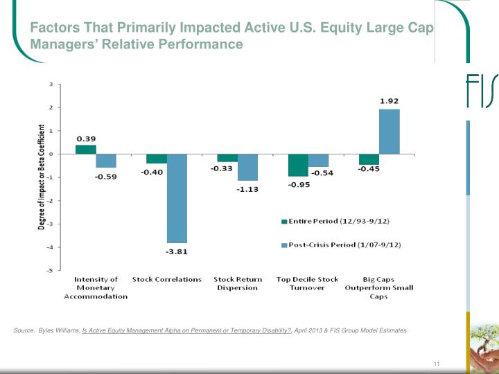Factors That Primarily Impacted Active U.S. Equity Large Cap Managers' Relative Performance