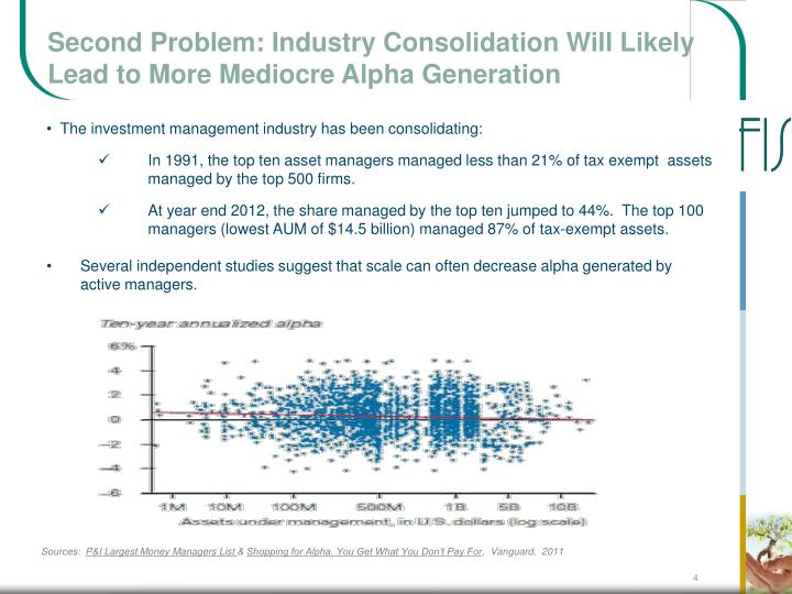 Second Problem: Industry Consolidation Will Likely Lead to More Mediocre Alpha Generation