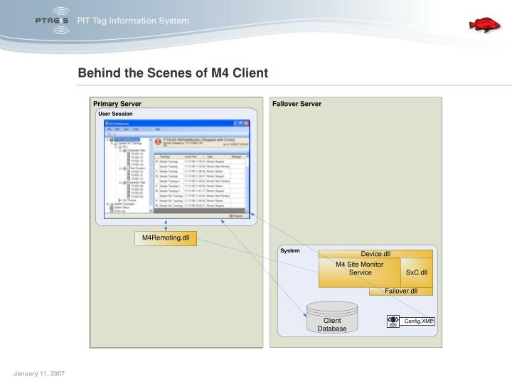 Behind the Scenes of M4 Client