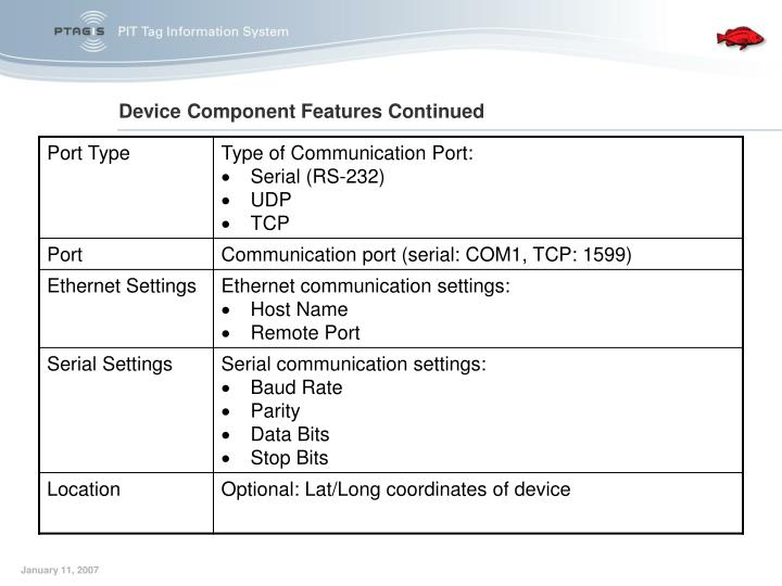 Device Component Features Continued
