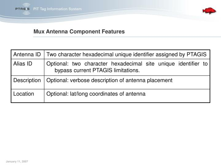 Mux Antenna Component Features
