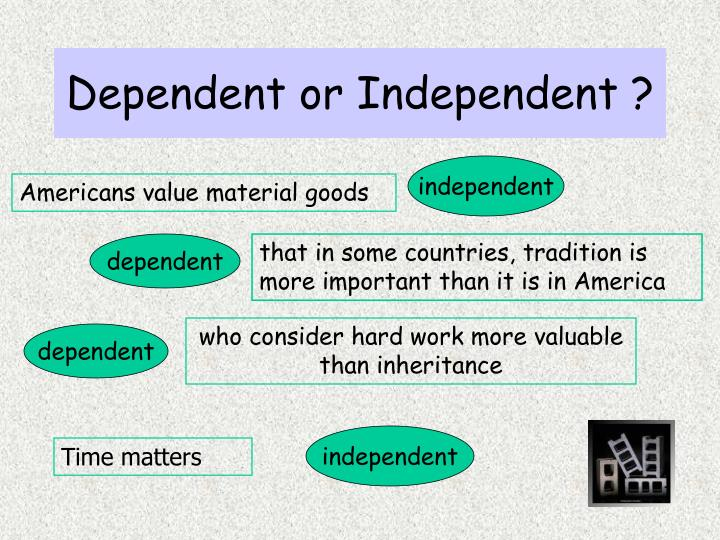 Dependent or Independent ?