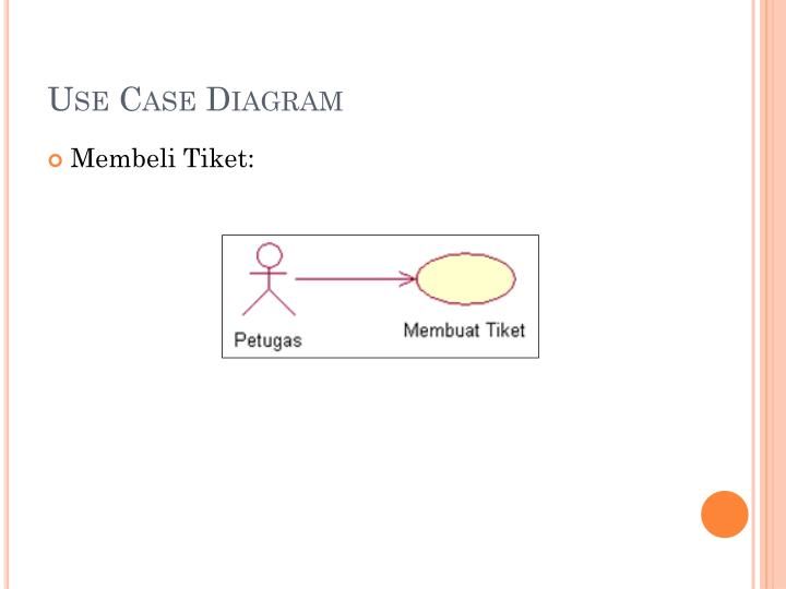 Ppt Interaction Diagram Powerpoint Presentation Id5475883