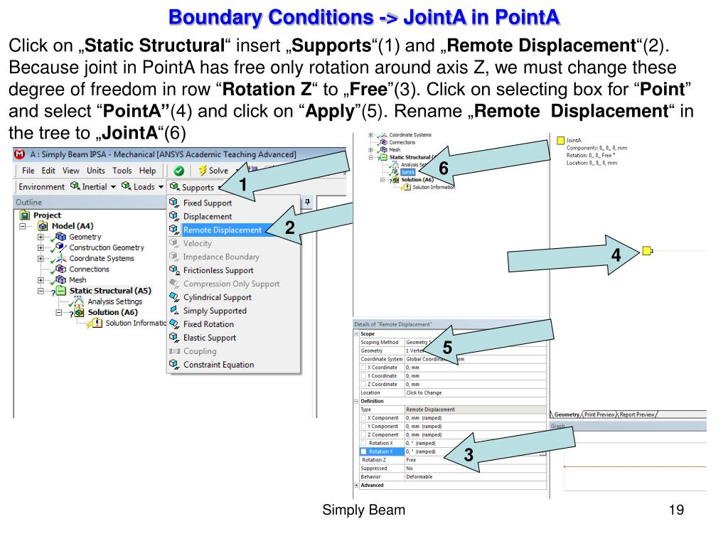 PPT - Static Analysis of Beam by Finite Element Method In