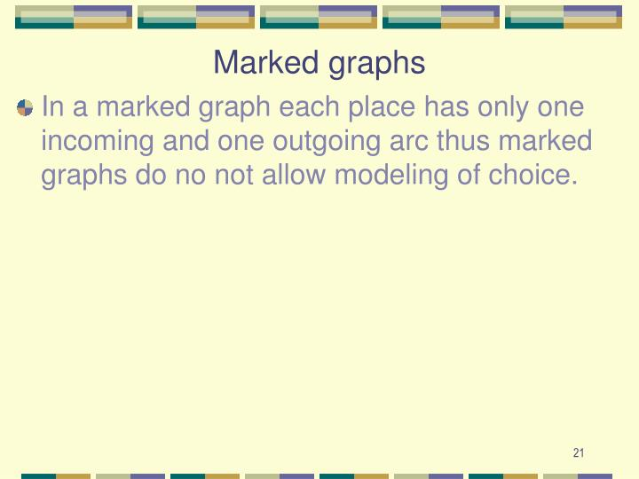 Marked graphs