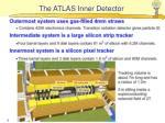 the atlas inner detector