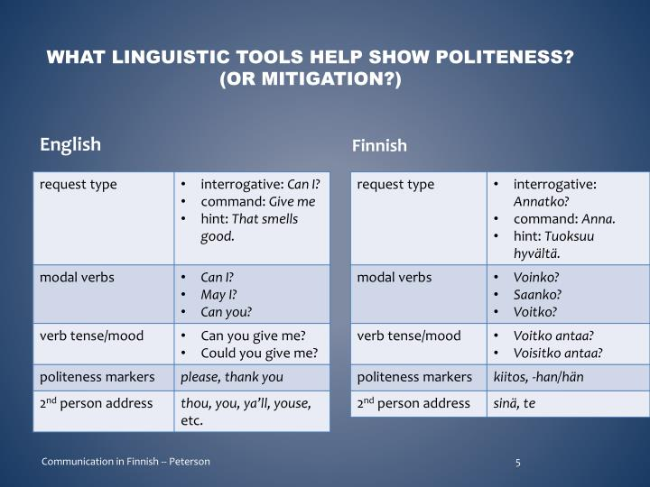 what linguistic tools help show politeness?