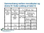 sammenh ng mellem merudbytter og ekstra n i foder uddrag af tabel 4