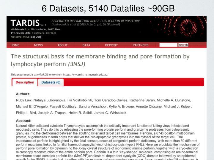 6 Datasets, 5140 Datafiles ~90GB