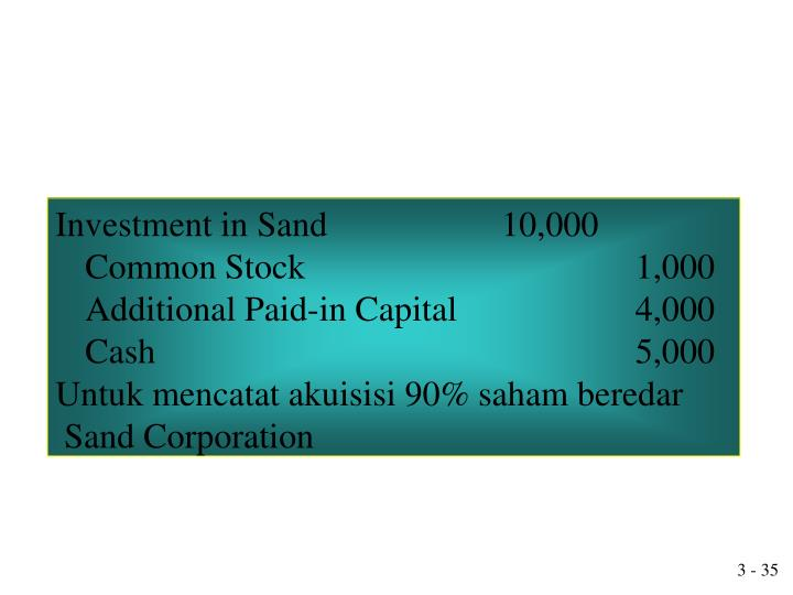 Investment in Sand				10,000