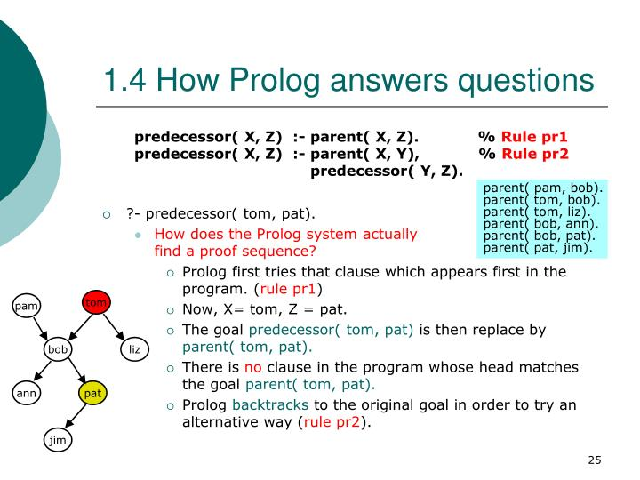 Prolog Programming For Artificial Intelligence By Ivan Bratko Download