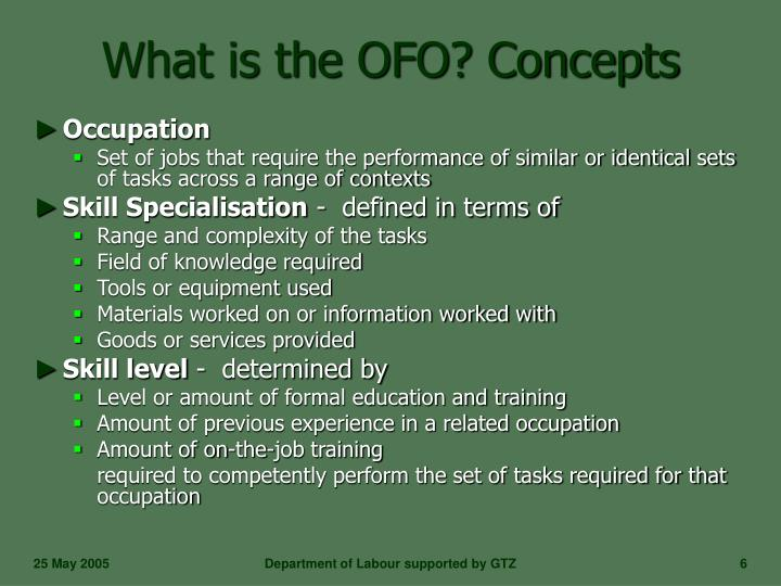 What is the OFO? Concepts