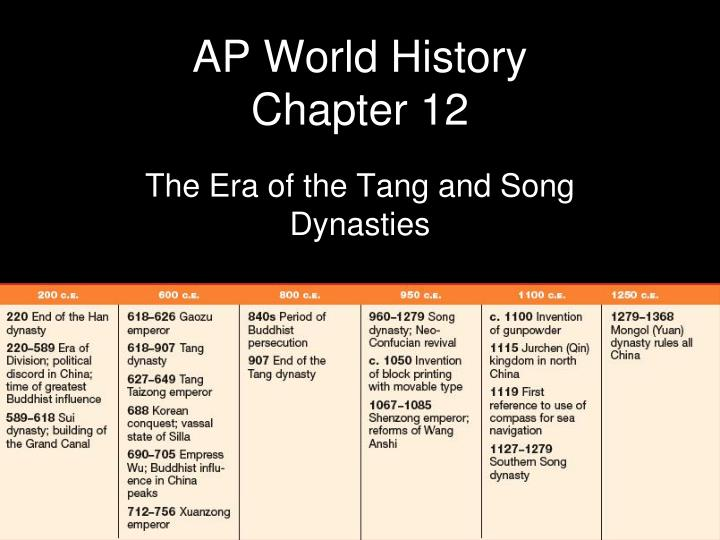 world history chapters 12 24 Ap world history highlights the nature of changes in international frameworks and their causes and consequences, as well as comparisons among major societies ap world world history emphasizes relevant factual knowledge used in conjunction with leading interpretive issues and types of historical evidence.