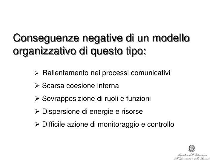 Conseguenze negative di un modello organizzativo di questo tipo: