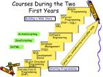 courses during the two first years