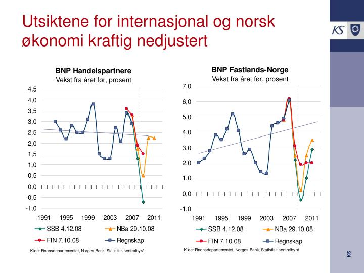 Utsiktene for internasjonal og norsk konomi kraftig nedjustert