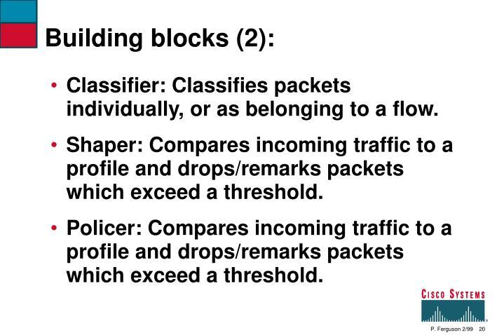 Building blocks (2):