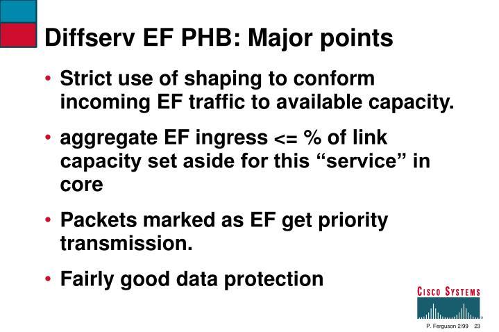 Diffserv EF PHB: Major points