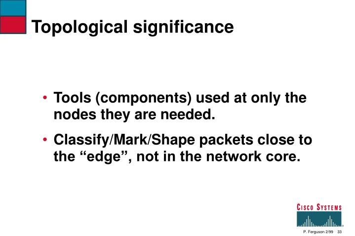 Topological significance