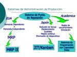 sistemas de administraci n de producci n